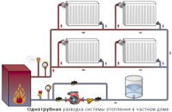 Однотрубная разводка системы отопления частного дома