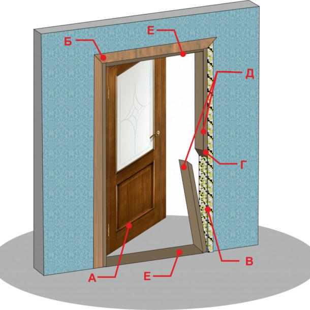 Как демонтировать старую дверь?