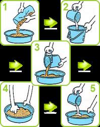 схема приготовления жидких обоев