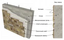 подготовка поверхности под монтаж искусственного камня