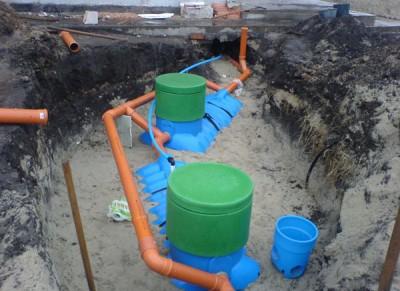 kanalizaciya-400x291