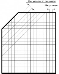 схема укладки труб 1