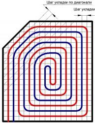 схема укладки труб 2