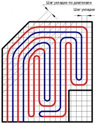 схема укладки труб 3