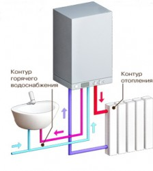 двухконтурный газовый котел