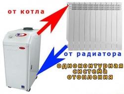 одноконтурный газовый котел 2
