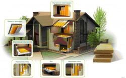 утепление стен дома льняными плитами 2