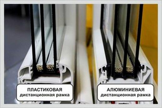 стеклопакет дистанционная рамка