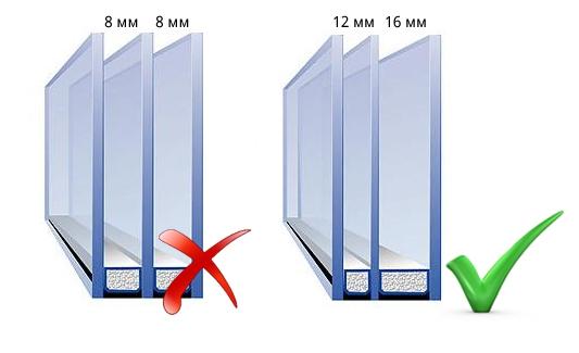 стеклопакет расстояние между стеклами