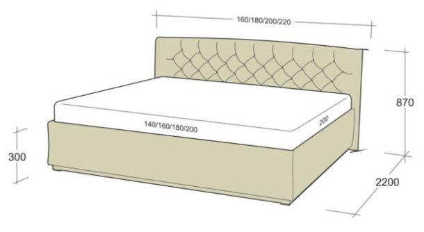 При выборе оптимального размера кровати