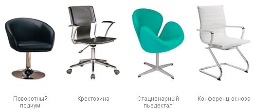 11 советов по выбору офисного кресла, Ремонт и строительство дома