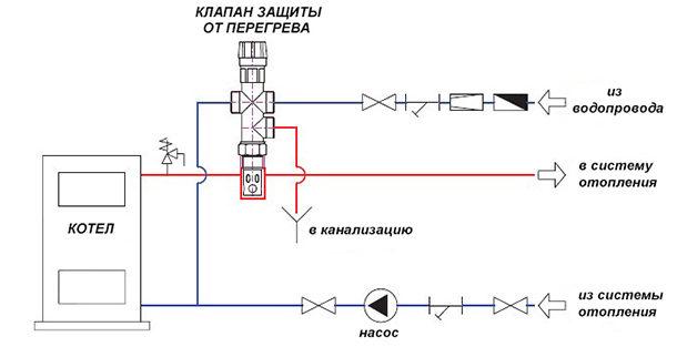 Схема установки клапана защиты от перегрева