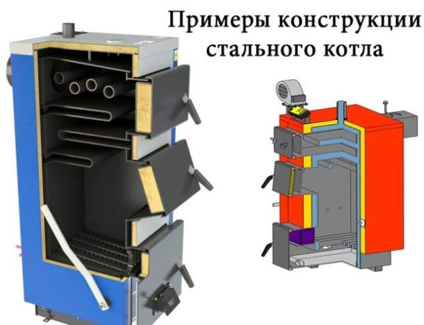Конструкция стального котла