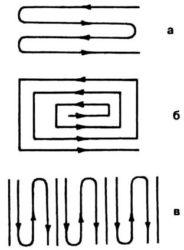 8 способов (методов) погружения свай в грунт