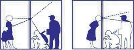 Глазок для двери: 10 советов по выбору дверного глазка