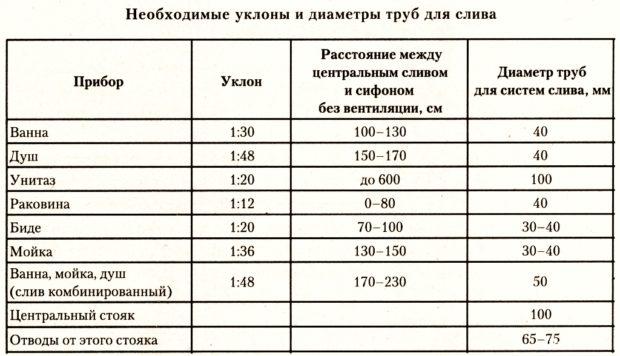 pvh-trubyi-kanalizatsiya-8.jpg