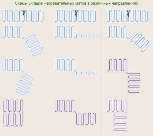 Схемы укладки нагревательных матов в различных направлениях