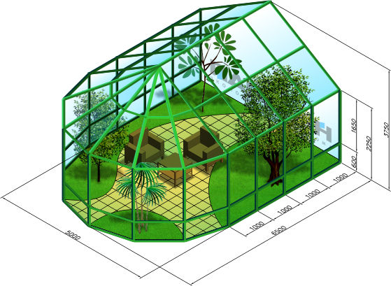 Дизайн и оформление зимнего сада