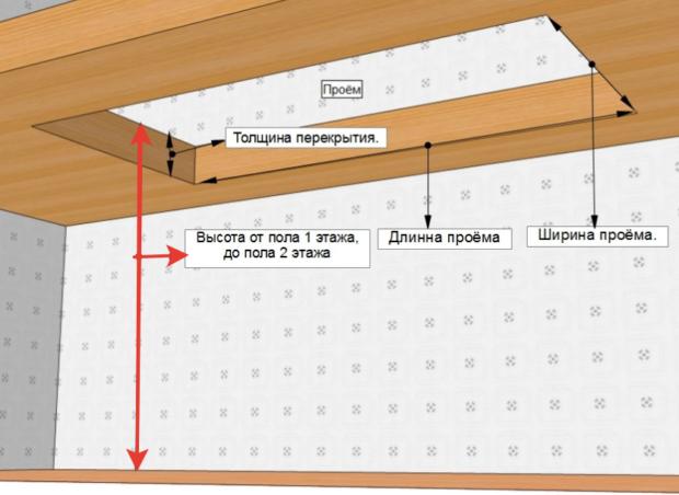 5 советов по изготовлению лестницы из уголка и швеллера
