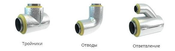 Скорлупа ППУ для утепления стыков, поворотов трубопровода