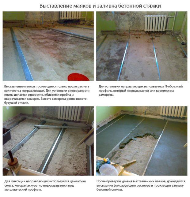 бетонная смесь для стяжки