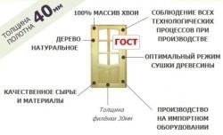 ООО «Инта»