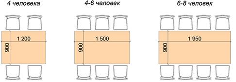 Обеденный стол 4