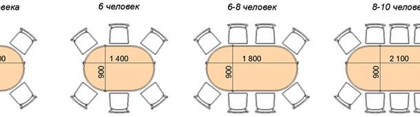 Обеденный стол 6