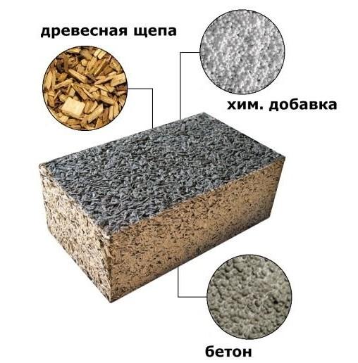 7 советов по выбору блоков из арболита: плюсы, минусы, состав, производство