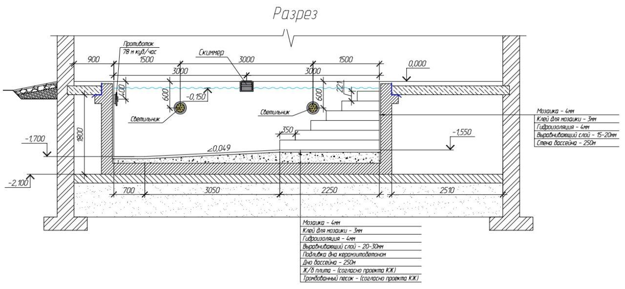 бассейн из бетона проектирование 2