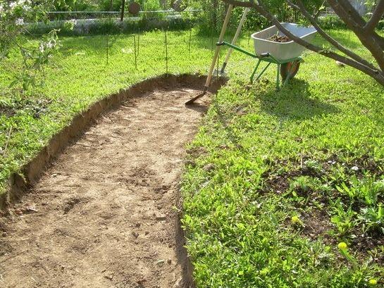бетонная дорожка подготовка грунта