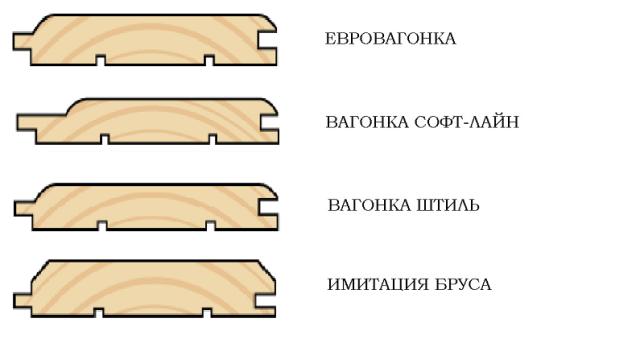 деревянная вагонка 8