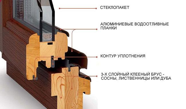 деревянные евроокна 2