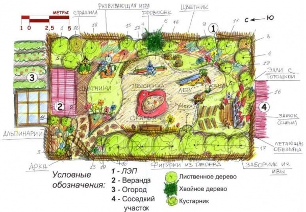 детская площадка на даче размер