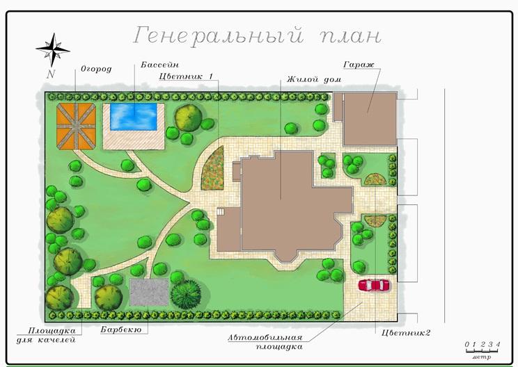 Ландшафтный дизайн маленького участка