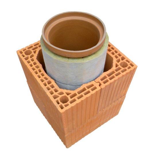 дымоход керамическая труба