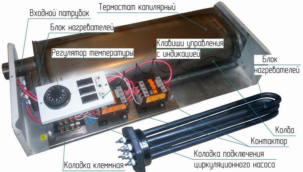 электрический котел для загородного дома 2