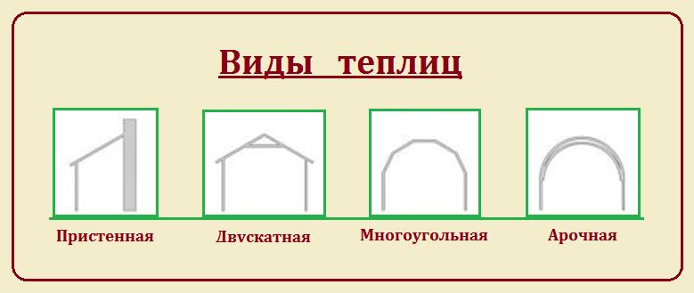 формы теплиц