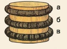глиняный раствор для кладки печи 4
