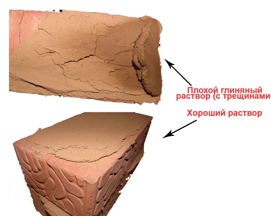 глиняный раствор для кладки печи 9