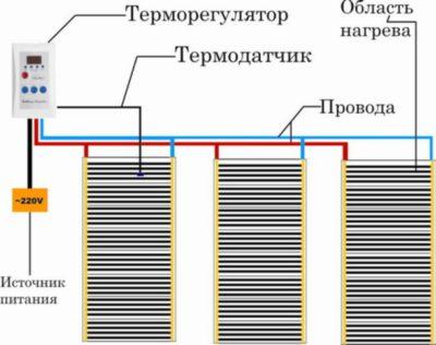 Электрическая схема монтажа инфракрасного пленочного пола