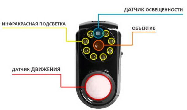 камера с датчиком движения и ИК подсветкой