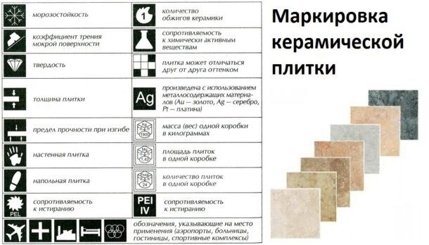 керамическая плитка маркировка