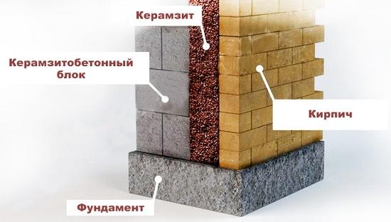 керамзит утепление стен 2