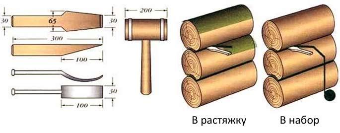 конопатка деревянных стен 2