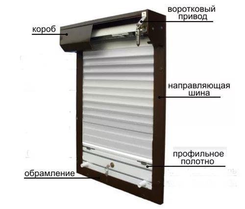 7 советов по выбору защитных рольставен на окна