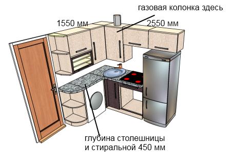 кухня в хрущевке газовая колонка