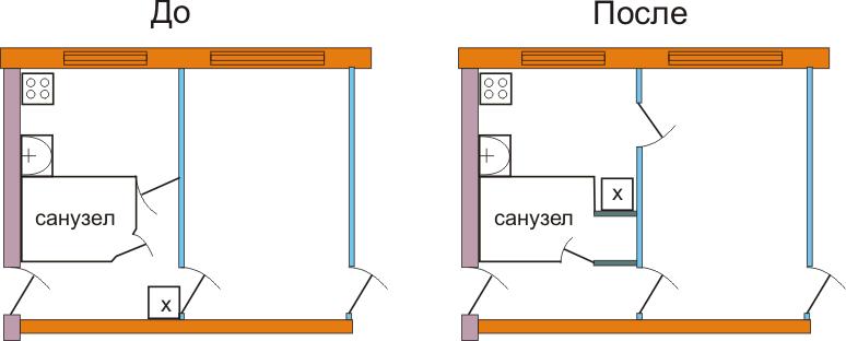 кухня в хрущевке с гостиной переплданировка 2