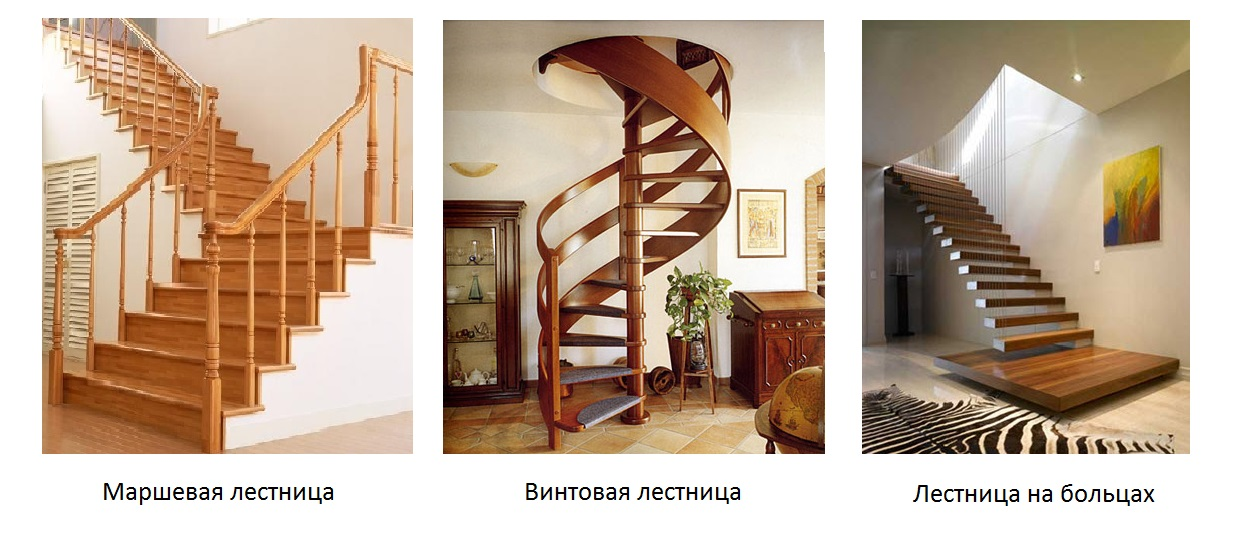 лестница в доме виды