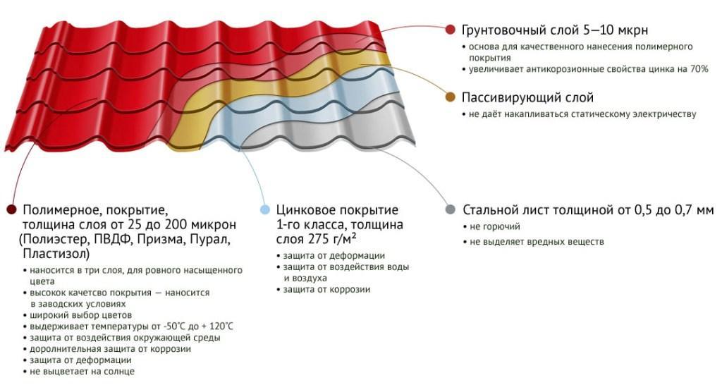 металлочерепица 6